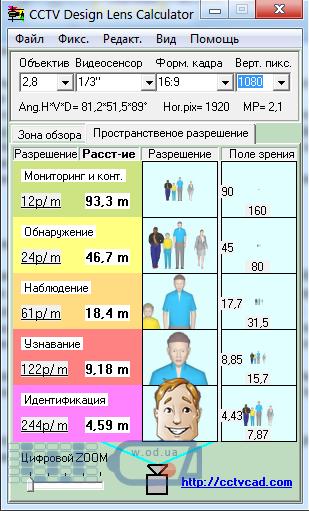 Расчета фокусного расстояние и угла обзора видеокамеры