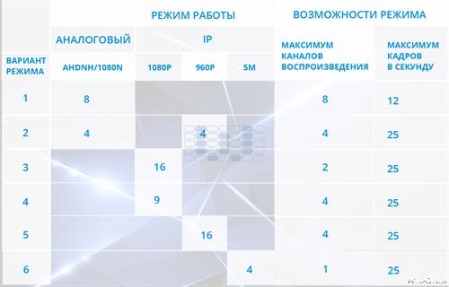 Видеорегистратор AHD Tecsar B8CH4A-HD 8 канальный